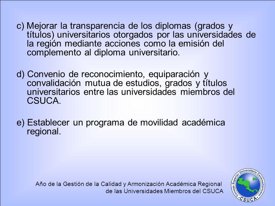 Año de la Gestión de la Calidad y Armonización Académica Regional de las Universidades Miembros del CSUCA c) Mejorar la transparencia de los diplomas (grados y títulos) universitarios otorgados por las universidades de la región mediante acciones como la emisión del complemento al diploma universitario.