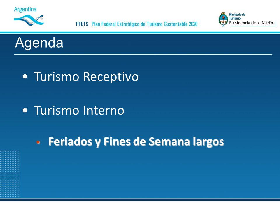 Agenda Turismo Receptivo Turismo Interno Feriados y Fines de Semana largos Feriados y Fines de Semana largos