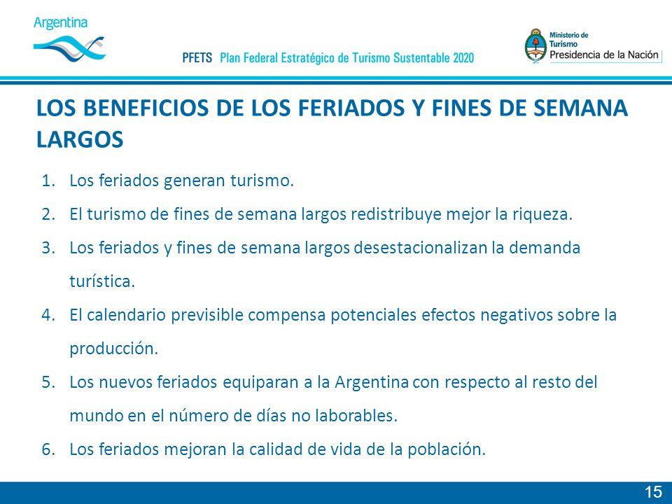 LOS BENEFICIOS DE LOS FERIADOS Y FINES DE SEMANA LARGOS 15 1.Los feriados generan turismo.