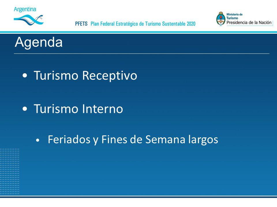 Agenda Turismo Receptivo Turismo Interno Feriados y Fines de Semana largos