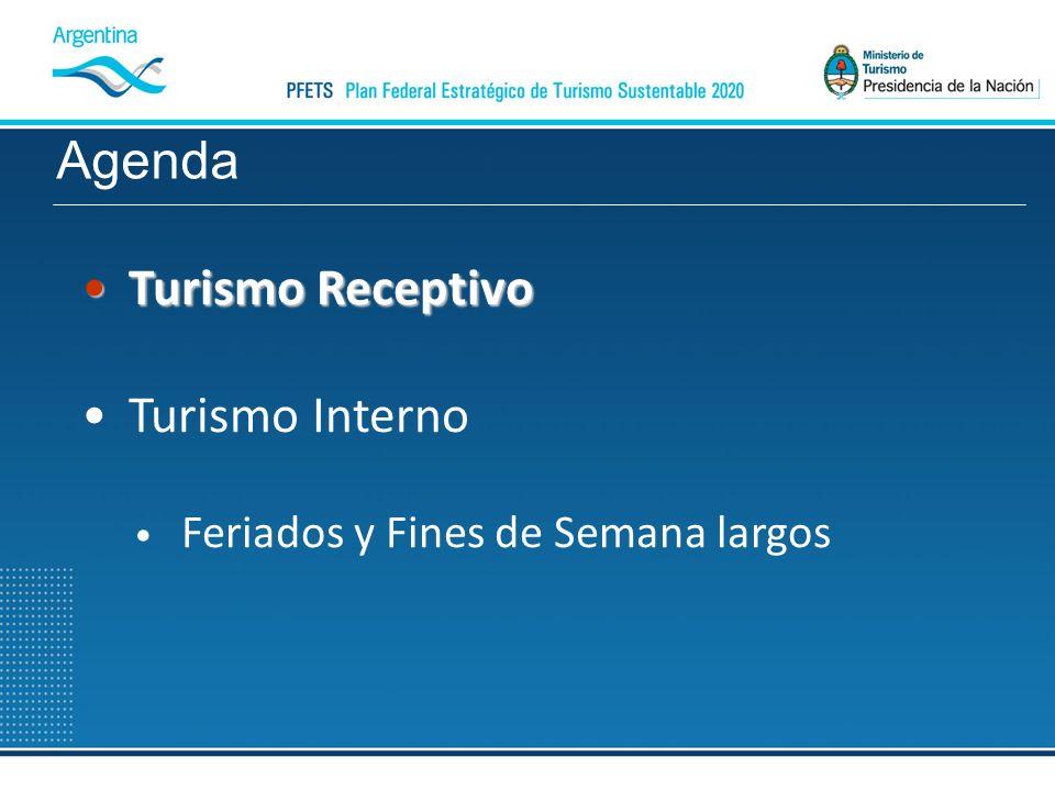 Agenda Turismo ReceptivoTurismo Receptivo Turismo Interno Feriados y Fines de Semana largos