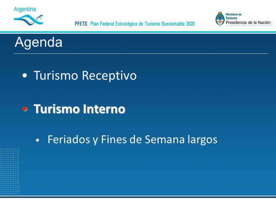 Agenda Turismo Receptivo Turismo InternoTurismo Interno Feriados y Fines de Semana largos
