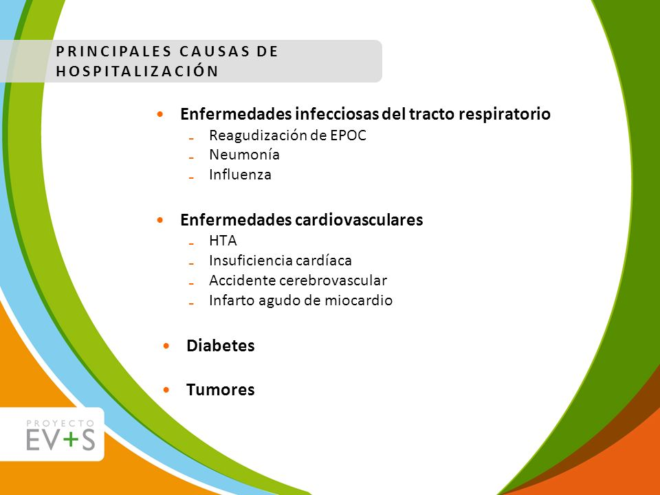 Enfermedades infecciosas del tracto respiratorio Reagudización de EPOC Neumonía Influenza Enfermedades cardiovasculares HTA Insuficiencia cardíaca Acc