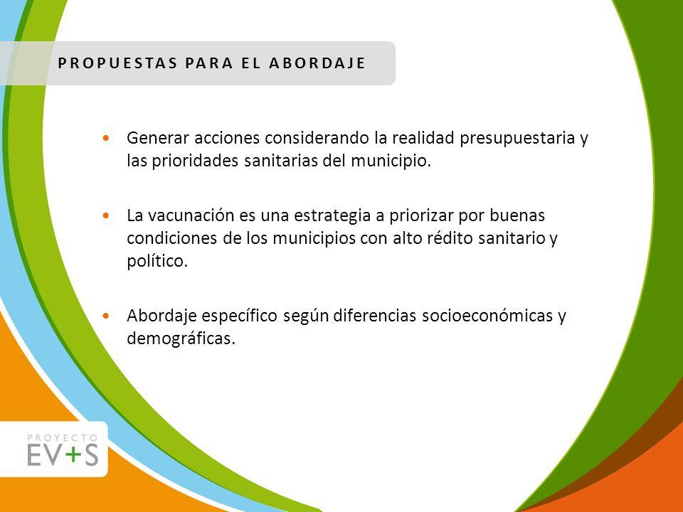 Generar acciones considerando la realidad presupuestaria y las prioridades sanitarias del municipio. La vacunación es una estrategia a priorizar por b