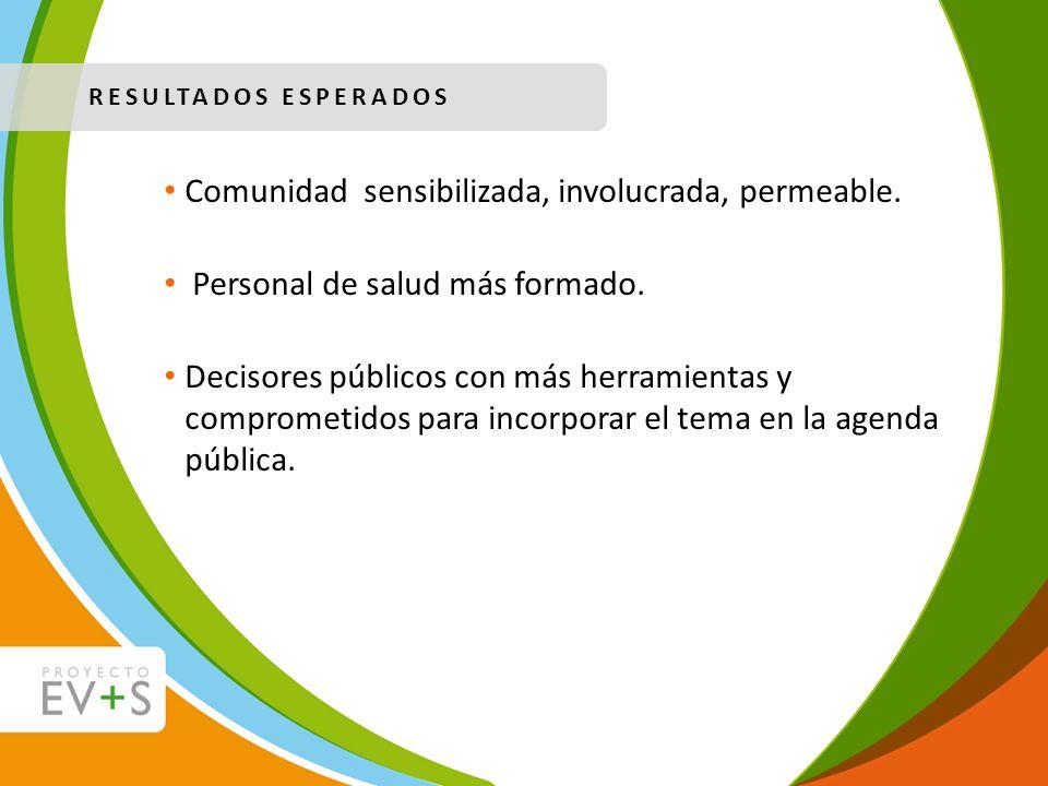 RESULTADOS ESPERADOS Comunidad sensibilizada, involucrada, permeable. Personal de salud más formado. Decisores públicos con más herramientas y comprom