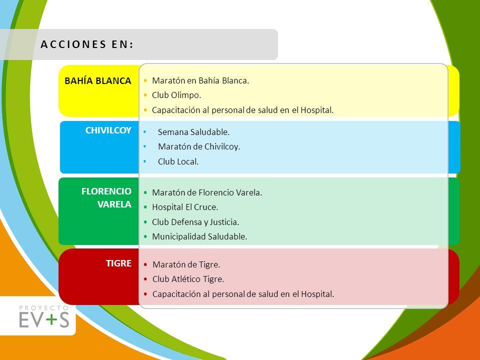 ACCIONES EN: BAHÍA BLANCA CHIVILCOY FLORENCIO VARELA TIGRE Maratón en Bahía Blanca. Club Olimpo. Capacitación al personal de salud en el Hospital. Sem