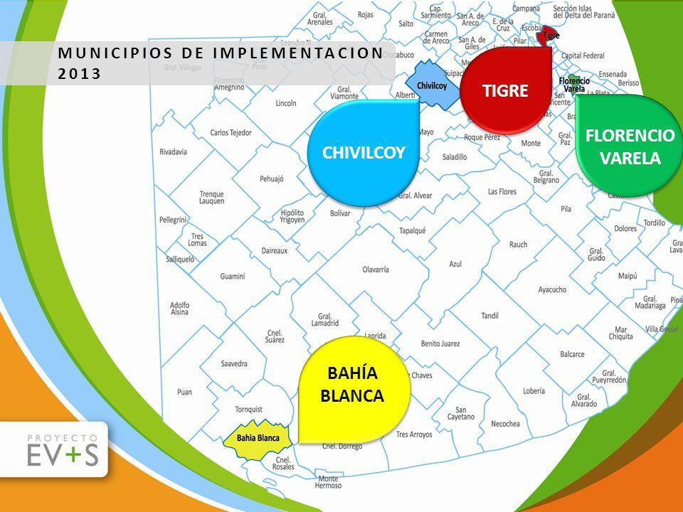 BAHÍA BLANCA CHIVILCOY PROGRAMAS NACIONALES EN EJECUCIÓN - Año consultado: 2012- 252 Botiquines 70.363 trat.