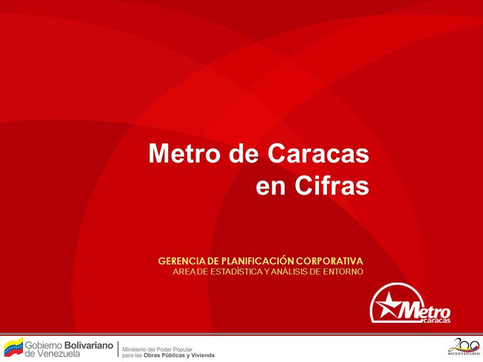 Fuente: Gerencia Ejecutiva de Transporte Metro.