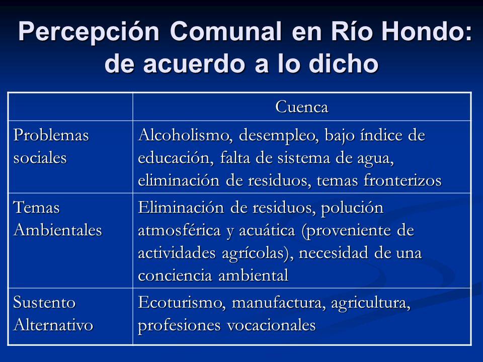 Percepción Comunal en Río Hondo: de acuerdo a lo dicho Percepción Comunal en Río Hondo: de acuerdo a lo dicho Cuenca Problemas sociales Alcoholismo, d