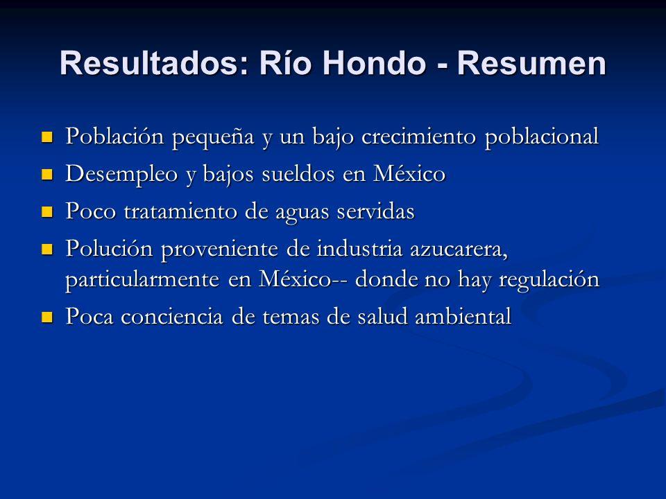 Resultados: Río Hondo - Resumen Población pequeña y un bajo crecimiento poblacional Población pequeña y un bajo crecimiento poblacional Desempleo y ba