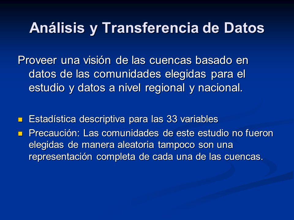 Análisis y Transferencia de Datos Proveer una visión de las cuencas basado en datos de las comunidades elegidas para el estudio y datos a nivel region