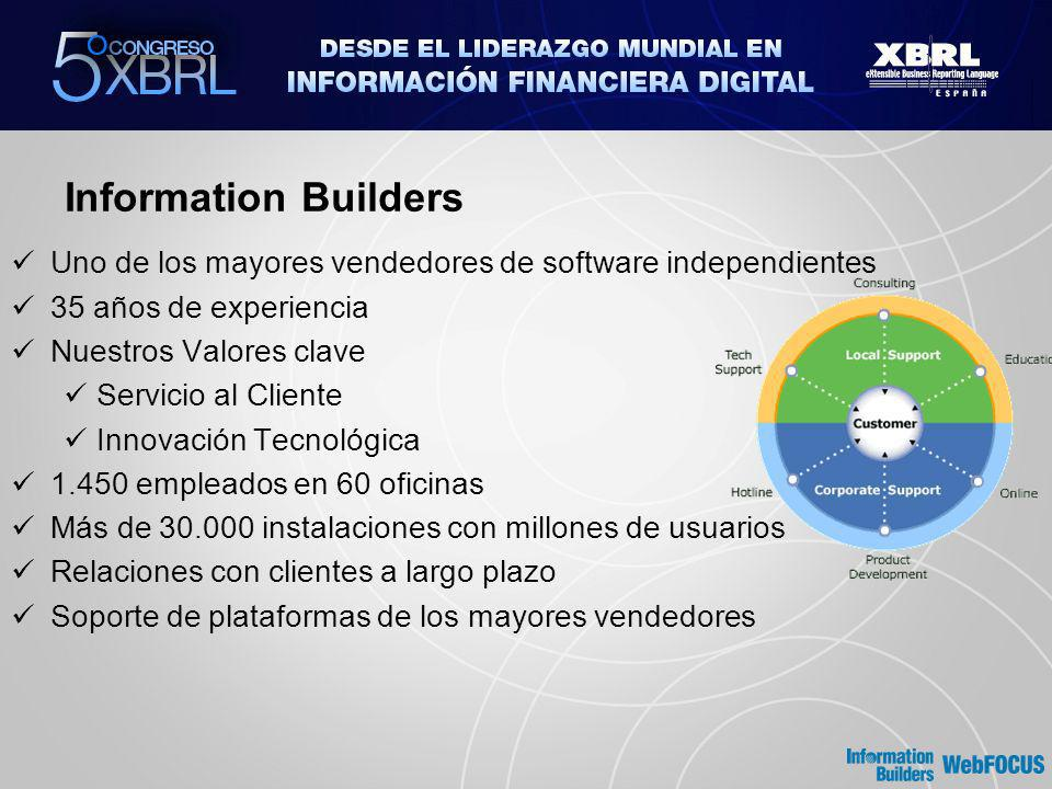 Information Builders Uno de los mayores vendedores de software independientes 35 años de experiencia Nuestros Valores clave Servicio al Cliente Innovación Tecnológica 1.450 empleados en 60 oficinas Más de 30.000 instalaciones con millones de usuarios Relaciones con clientes a largo plazo Soporte de plataformas de los mayores vendedores