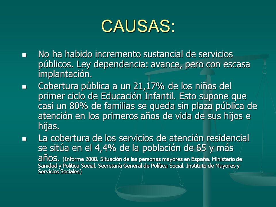 CAUSAS: No ha habido incremento sustancial de servicios públicos.