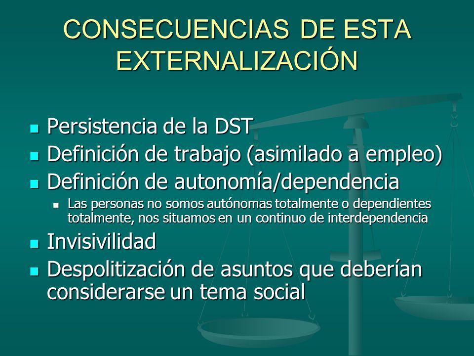 CONSECUENCIAS DE ESTA EXTERNALIZACIÓN Persistencia de la DST Persistencia de la DST Definición de trabajo (asimilado a empleo) Definición de trabajo (asimilado a empleo) Definición de autonomía/dependencia Definición de autonomía/dependencia Las personas no somos autónomas totalmente o dependientes totalmente, nos situamos en un continuo de interdependencia Las personas no somos autónomas totalmente o dependientes totalmente, nos situamos en un continuo de interdependencia Invisivilidad Invisivilidad Despolitización de asuntos que deberían considerarse un tema social Despolitización de asuntos que deberían considerarse un tema social