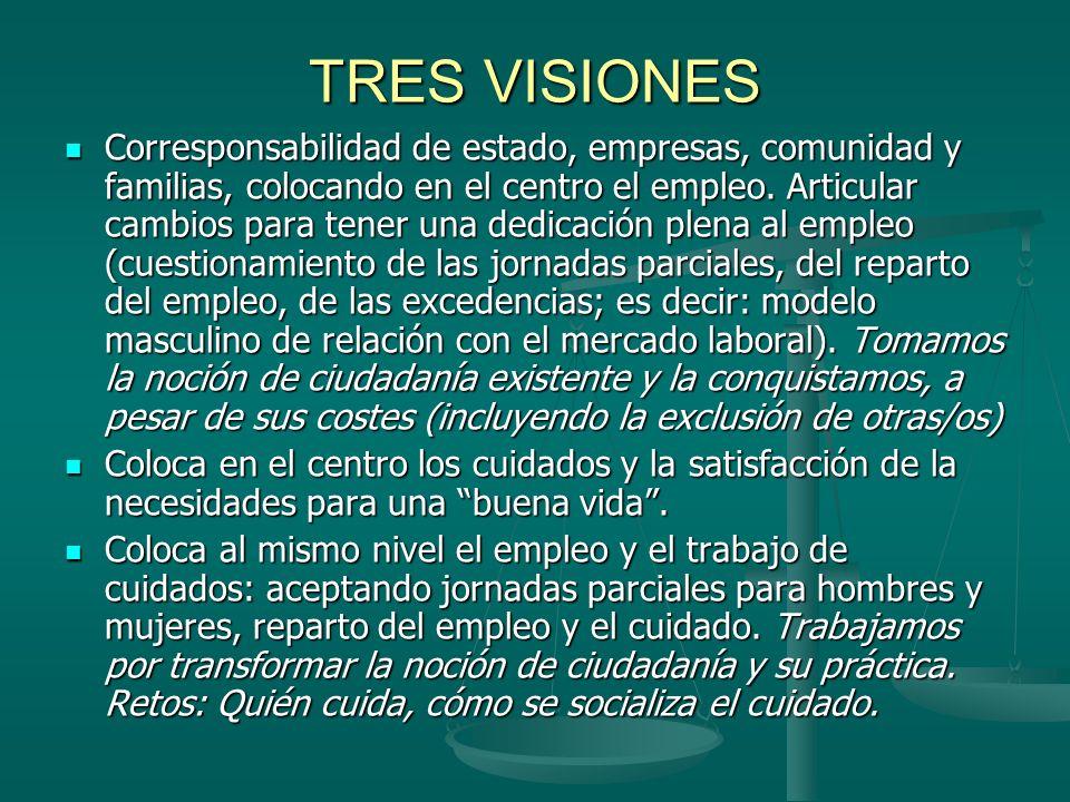 TRES VISIONES Corresponsabilidad de estado, empresas, comunidad y familias, colocando en el centro el empleo.