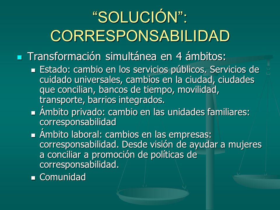 Transformación simultánea en 4 ámbitos: Transformación simultánea en 4 ámbitos: Estado: cambio en los servicios públicos.