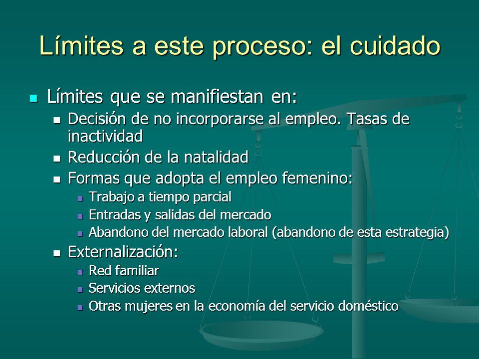 Límites a este proceso: el cuidado Límites que se manifiestan en: Límites que se manifiestan en: Decisión de no incorporarse al empleo.