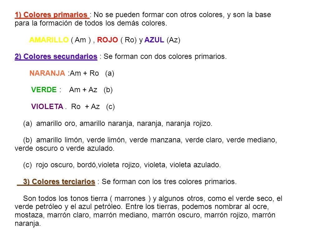 1) Colores primarios 1) Colores primarios : No se pueden formar con otros colores, y son la base para la formación de todos los demás colores. AMARILL