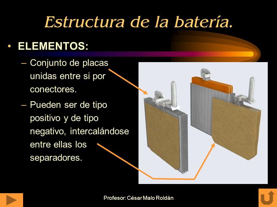 Profesor: César Malo Roldán Estructura de la batería. Separadores: –Impiden el contacto físico entre placas de distinta polaridad, siendo de baja resi