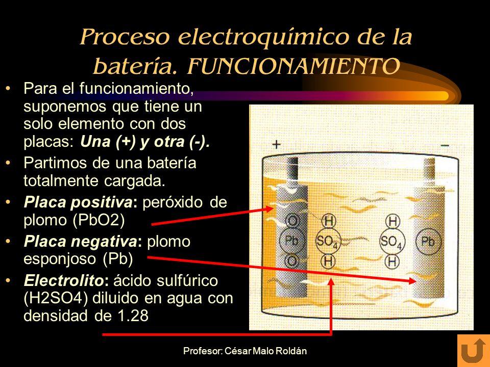 Profesor: César Malo Roldán Estructura de la batería ELECTROLITO: –Solución de ácido sulfúrico (H 2 SO 4, de densidad 1.83 gr/cm³), diluido en agua de