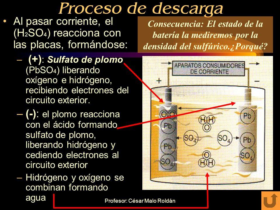 Profesor: César Malo Roldán Proceso electroquímico de la batería. FUNCIONAMIENTO Para el funcionamiento, suponemos que tiene un solo elemento con dos