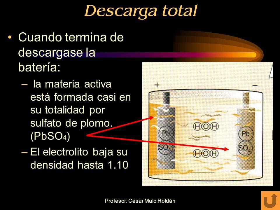 Profesor: César Malo Roldán Proceso de descarga Al pasar corriente, el (H 2 SO 4 ) reacciona con las placas, formándose: – (+) : Sulfato de plomo (PbS