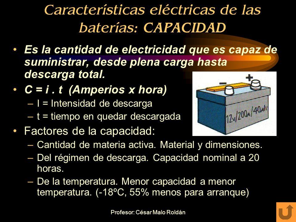 Profesor: César Malo Roldán Análisis del proceso de carga y descarga.