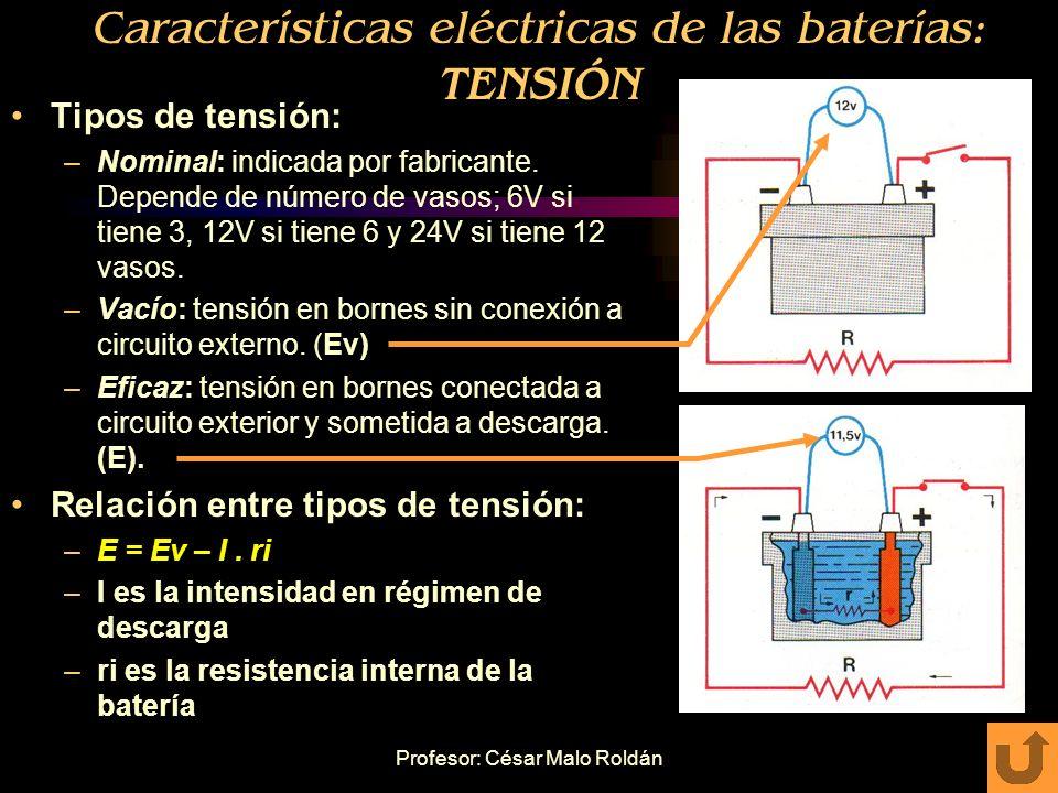 Profesor: César Malo Roldán Características eléctricas de las baterías: TENSIÓN Medida entre bornes en función de la f.e.m capaz de entregar al circui