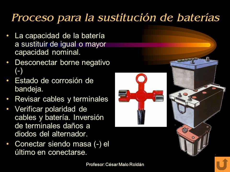 Profesor: César Malo Roldán Características eléctricas de las baterías: RENDIMIENTO Es la relación entre los amperios-hora suministrados por la baterí