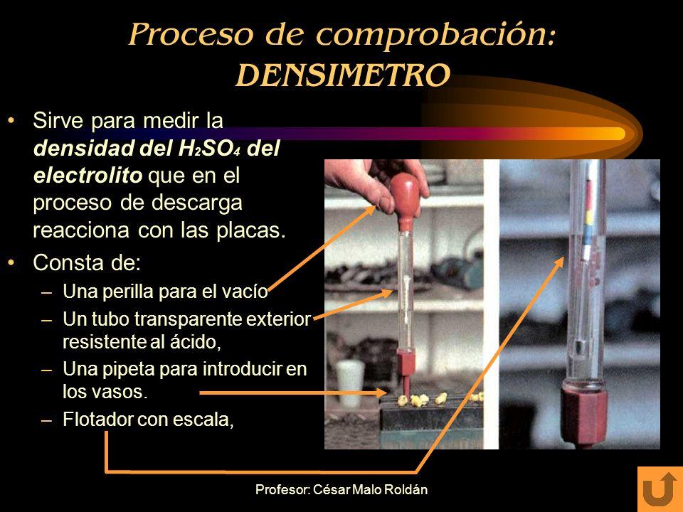 Profesor: César Malo Roldán Proceso de comprobación: INSPECCIÓN VISUAL Verificar características de la batería. Comprobar monobloque y tapa. Comprobar