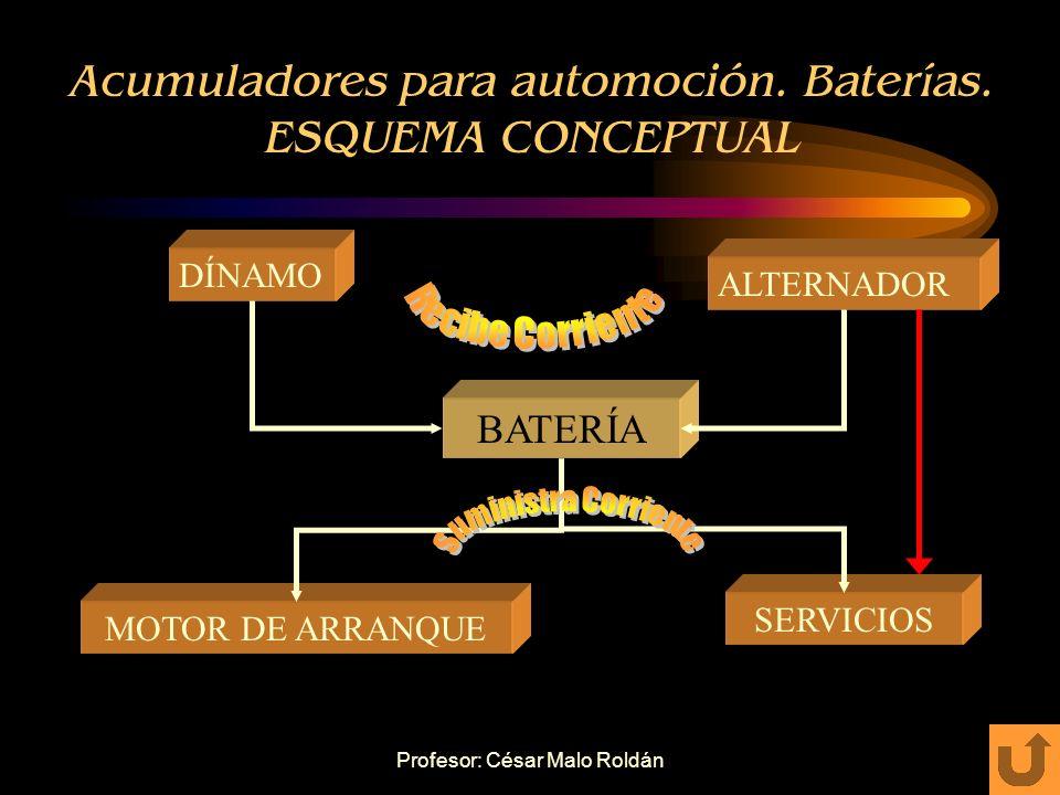 Profesor: César Malo Roldán Características eléctricas de las baterías: RENDIMIENTO Es la relación entre los amperios-hora suministrados por la batería a un circuito exterior hasta quedar totalmente descargada y los amperios-hora consumidos para cargarla.