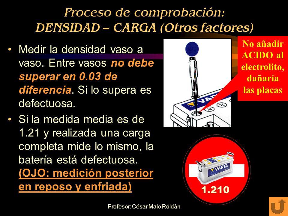 Profesor: César Malo Roldán Proceso de comprobación: DENSIDAD – CARGA (Temperatura) La temperatura afecta al electrolito, por tanto: –Para +/- 5%C aña