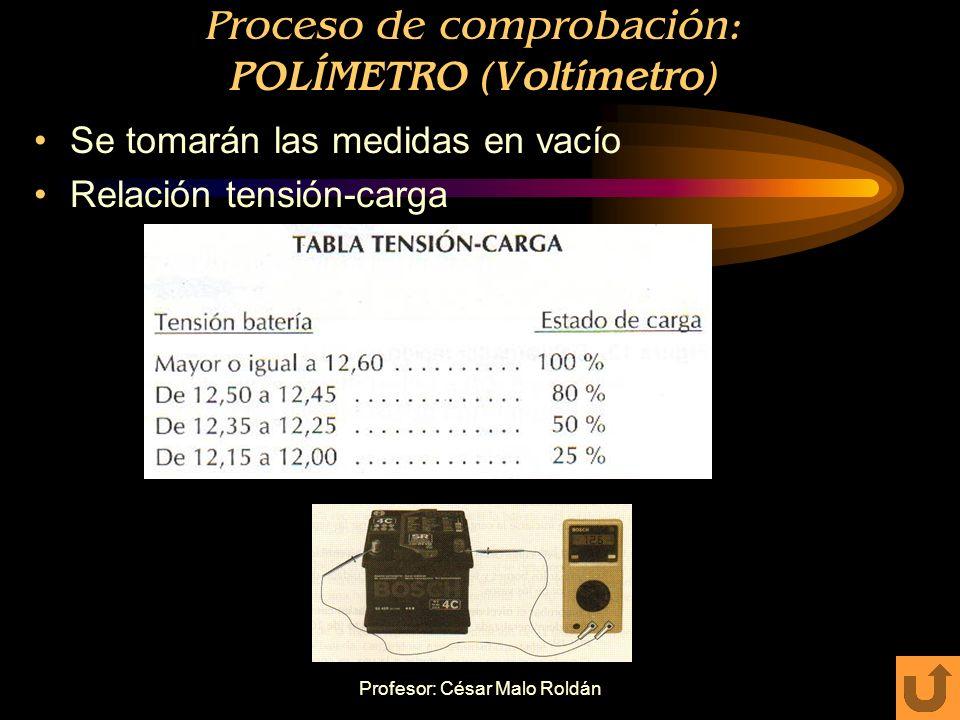 Profesor: César Malo Roldán Proceso de comprobación: DENSIDAD – CARGA (Otros factores) Medir la densidad vaso a vaso. Entre vasos no debe superar en 0