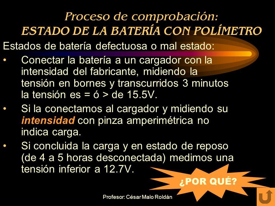 Profesor: César Malo Roldán Proceso de comprobación: POLÍMETRO (Voltímetro) Se tomarán las medidas en vacío Relación tensión-carga