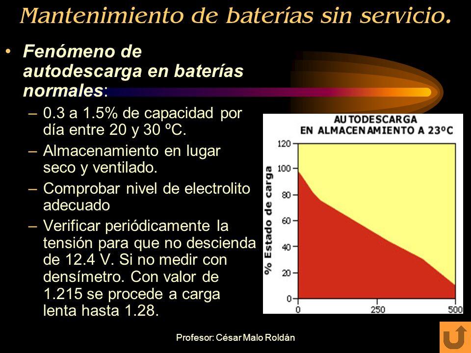 Profesor: César Malo Roldán Causas que limitan la vida de la batería. Sobrecarga: –El exceso de intensidad descompone el agua, disminuyendo el nivel d
