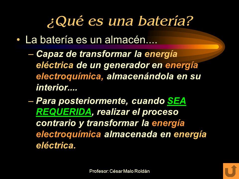 Profesor: César Malo Roldán ¿Qué es una batería.La batería es un almacén....
