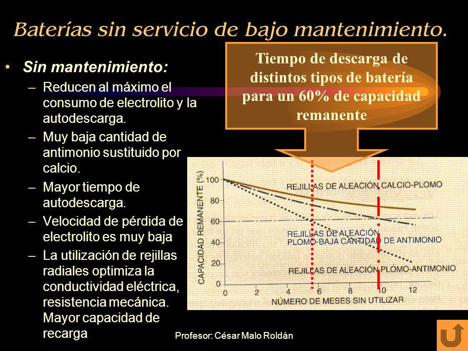 Profesor: César Malo Roldán Mantenimiento de baterías sin servicio. Fenómeno de autodescarga en baterías normales: –0.3 a 1.5% de capacidad por día en