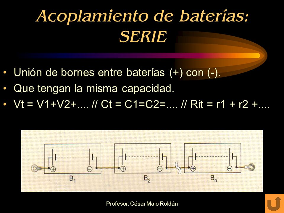 Profesor: César Malo Roldán Baterías sin servicio de bajo mantenimiento. Sin mantenimiento: –Reducen al máximo el consumo de electrolito y la autodesc
