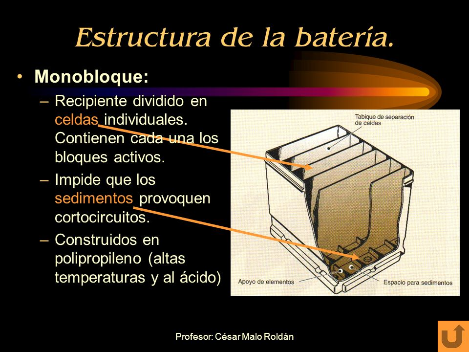 Profesor: César Malo Roldán Descarga total Cuando termina de descargase la batería: – la materia activa está formada casi en su totalidad por sulfato de plomo.