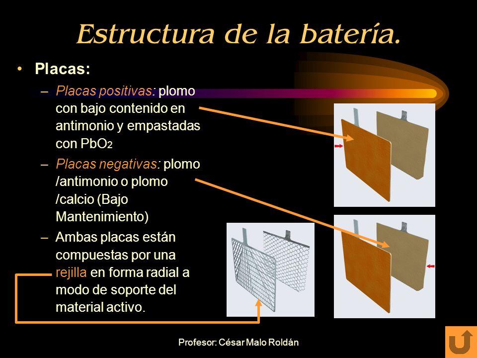 Profesor: César Malo Roldán Estructura de la batería. Tapa: –Cierra el monobloque por su parte superior. –Incorpora orificios para la salida de gases