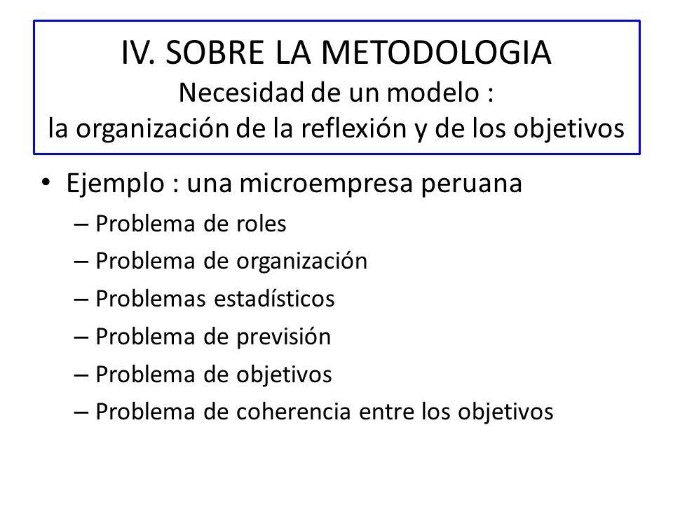 IV. SOBRE LA METODOLOGIA Necesidad de un modelo : la organización de la reflexión y de los objetivos Ejemplo : una microempresa peruana – Problema de