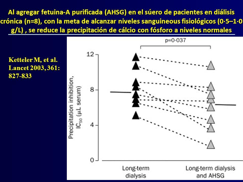 Al agregar fetuina-A purificada (AHSG) en el súero de pacientes en diálisis crónica (n=8), con la meta de alcanzar niveles sanguineous fisiológicos (0