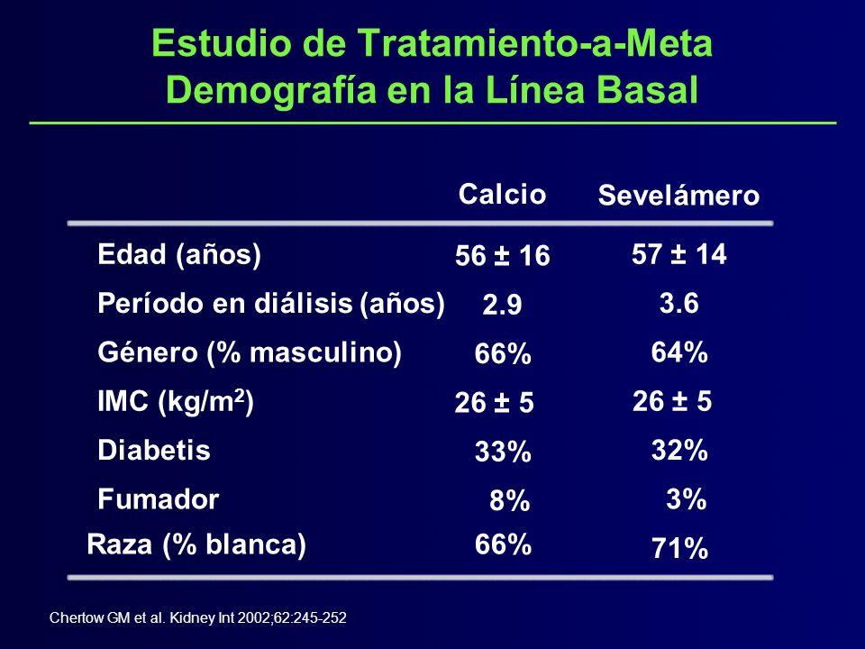 Índice de fosfato sérico (mg/dL) Tratamiento (semanas) -3012345678910111216202428323640444852 4.0 4.5 5.0 5.5 6.0 6.5 7.0 7.5 8.0 Sevelamer (S): 6.5 g/día (~tabletas 8 800 mg ) Acetato de Calcio (C): 4.6 g/día (~tabletas 7 667 mg ) S=5.1 C=5.1 Estudio de Tratamiento-a-Meta Fosfato Sérico Chertow GM et al.