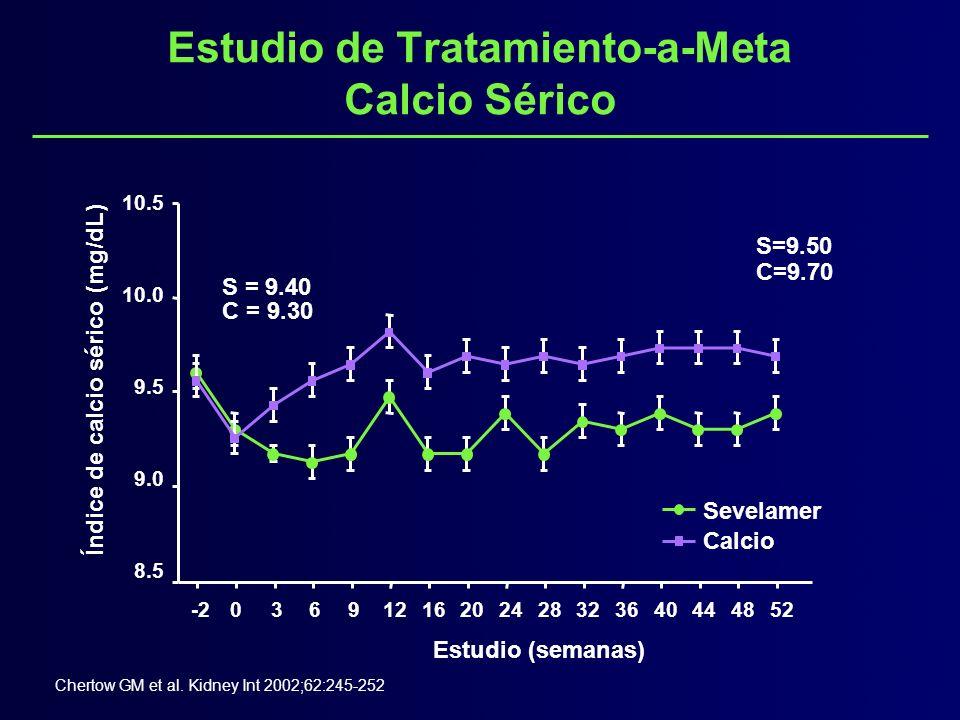 Estudio de Tratamiento-a-Meta Calcio Sérico Estudio (semanas) -203691216202428323640444852 10.5 10.0 9.5 9.0 8.5 S=9.50 C=9.70 S = 9.40 C = 9.30 Sevel