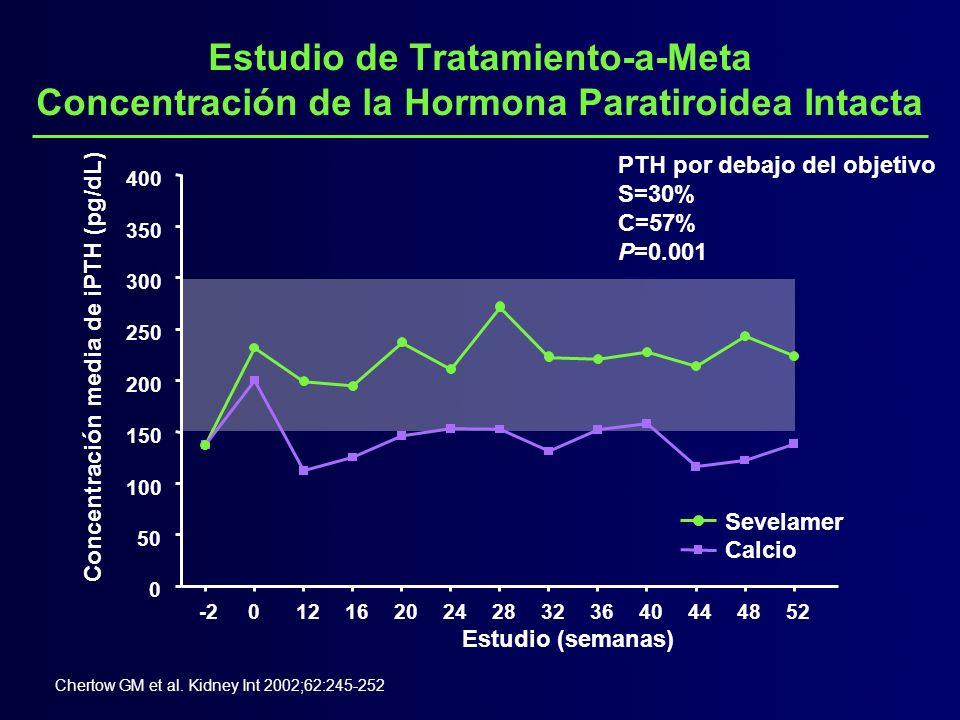 Estudio de Tratamiento-a-Meta Concentración de la Hormona Paratiroidea Intacta Estudio (semanas) -201216202428323640444852 0 50 100 150 200 250 300 35