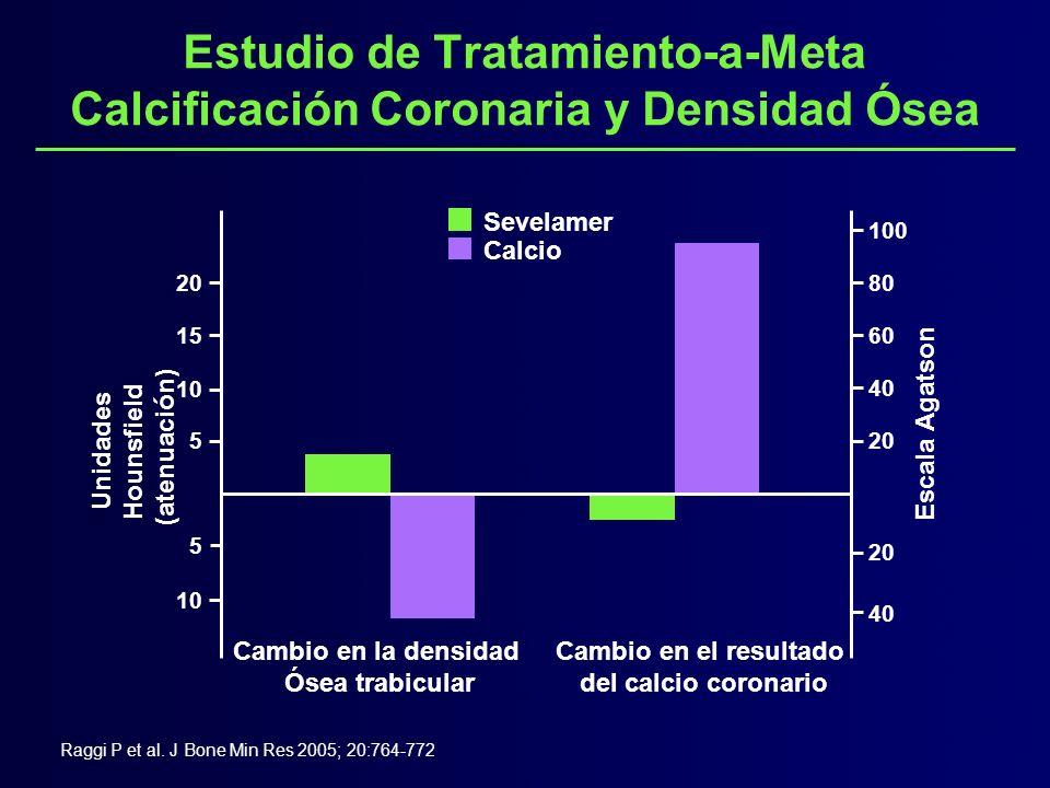 Estudio de Tratamiento-a-Meta Concentración del Colesterol LDL Colesterol LDL (mg/dL ) 140 120 100 80 60 Semana en el estudio -20122452 Sevelamer Calcio S=121 C=119 S=82 C=121 Chertow GM et al.