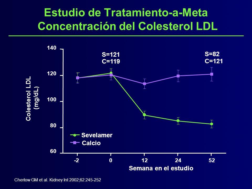 Estudio de Tratamiento-a-Meta Concentración del Colesterol LDL Colesterol LDL (mg/dL ) 140 120 100 80 60 Semana en el estudio -20122452 Sevelamer Calc