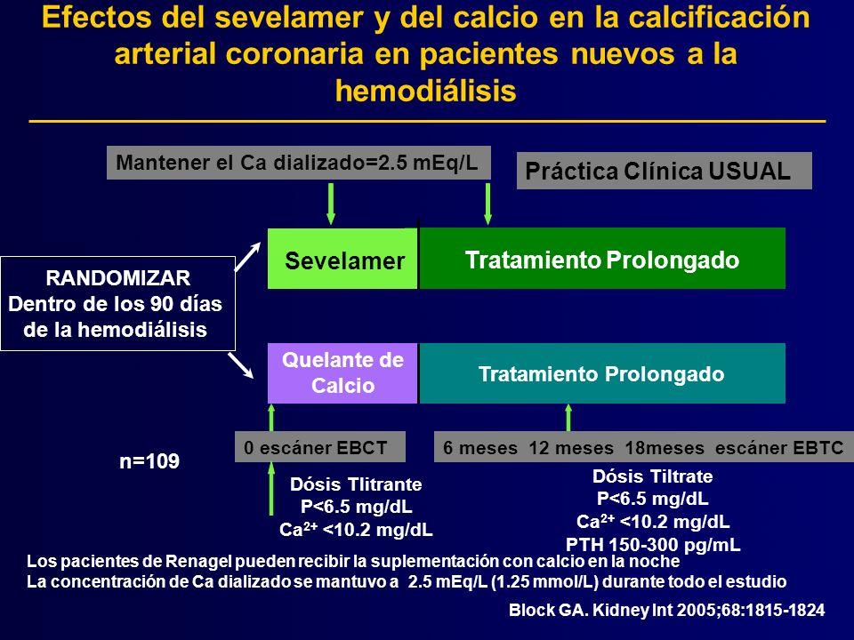 Quelante de Calcio Efectos del sevelamer y del calcio en la calcificación arterial coronaria en pacientes nuevos a la hemodiálisis Sevelamer Tratamien