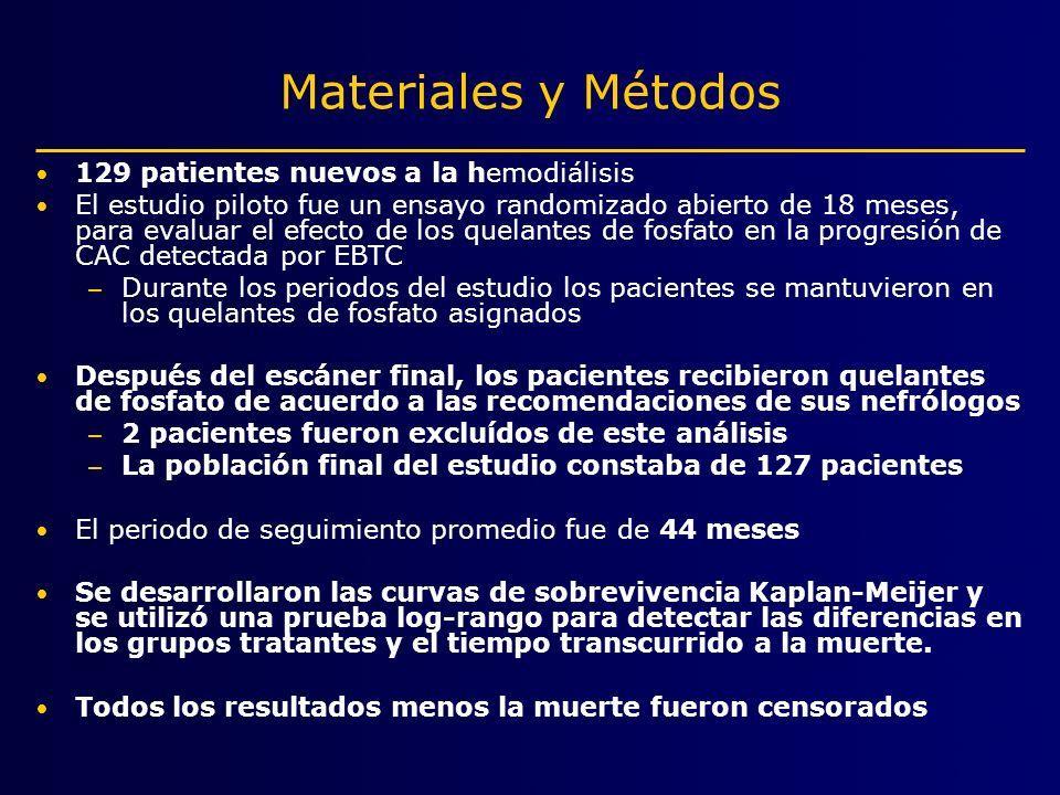 Materiales y Métodos 129 patientes nuevos a la hemodiálisis El estudio piloto fue un ensayo randomizado abierto de 18 meses, para evaluar el efecto de