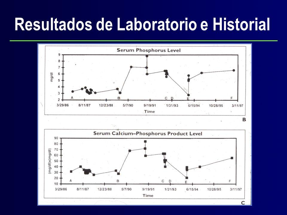 Original Investigation A 1-Year Randomized Trial of Calcium Acetate Versus Sevelamer on Progression of Coronary Artery Calcification in Hemodialysis Patients With Comparable Lipid Control: The Calcium Acetate Renagel Evaluation- 2 (CARE-2) Study Wajeh Qunibi MD 1,,, Moustafa Moustafa MD 2, Larry R.